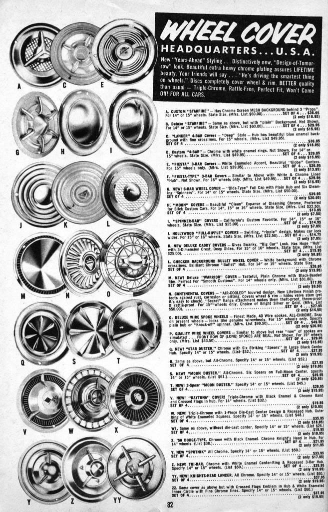 Bien choisir ses roues...... Vintage_hubcaps