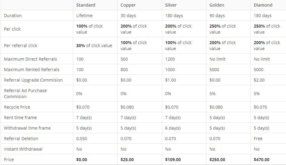 Clixleague - hasta $0.01 por clic - minimo $4.00 - Pago por PP, PZ, EP Clixleague