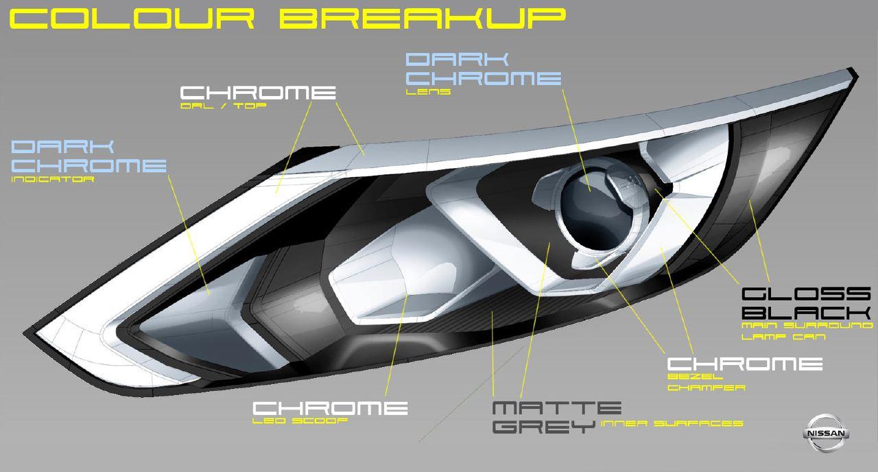 [Présentation] Le design par Nissan / Infiniti Nissan_qashqai_headlamp_detail_sketch
