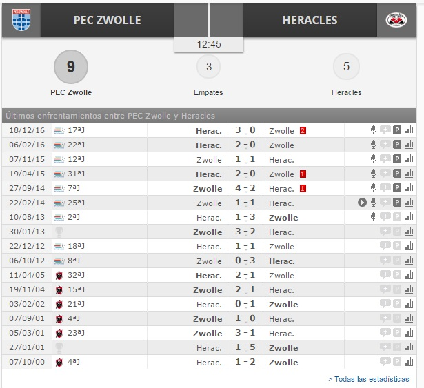 pec zolle vs heracles