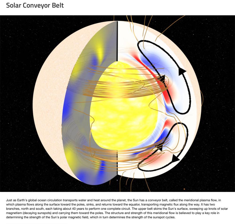 Die Erde, in der wir leben und der Raum, der die Welt ist - Seite 42 Convey_01