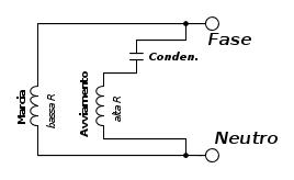 Dimensionare la ventola per una forgia a carbon coke Schema