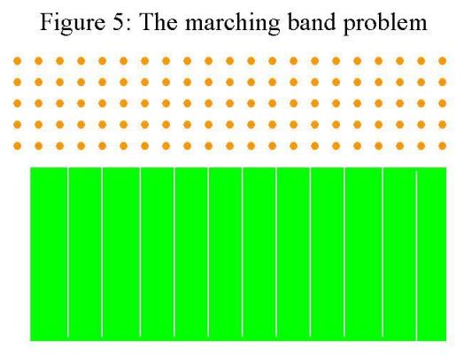 Understanding Ontogenetic Depth: Naming Versus Measuring Pn12345