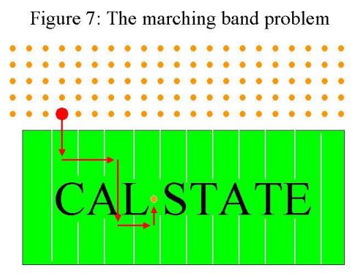 Understanding Ontogenetic Depth: Naming Versus Measuring Pn1234567