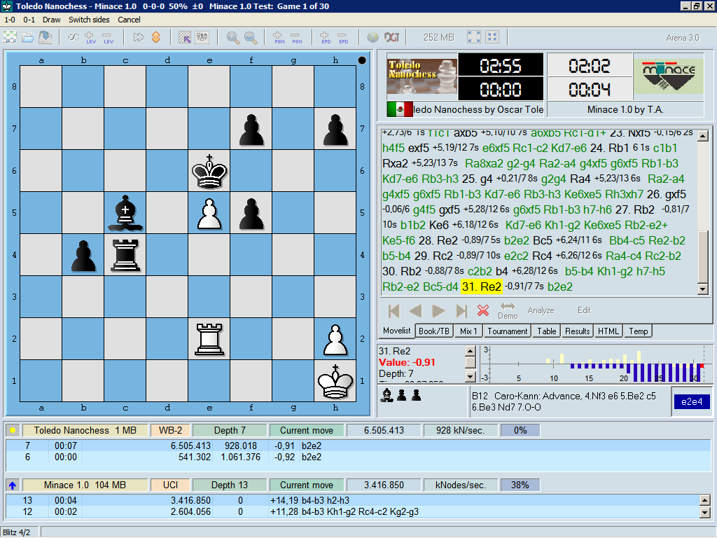 Minace 1.0 a new UCI chess engine ! Clipboard01