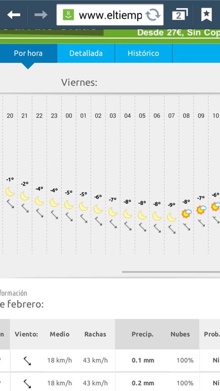 prevision de tiempo para viernes :( Jk7ezd