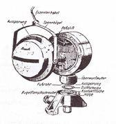 Конвойный фонарь немецкой техники ВМВ Scheinwerferkopf_Kopie