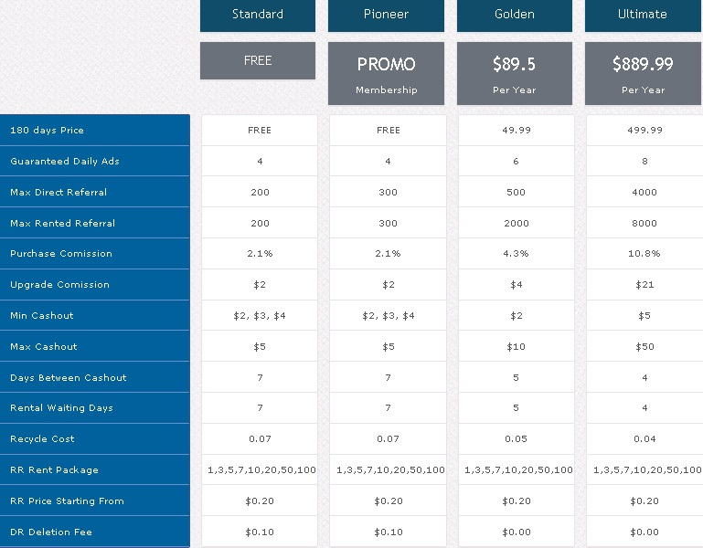 Wetbux - $0.0075 por clic - minimo $2.00 - Pago por Paypal, PM, Bitcoin, Payza - PIONEER GRATIS! Wetbux