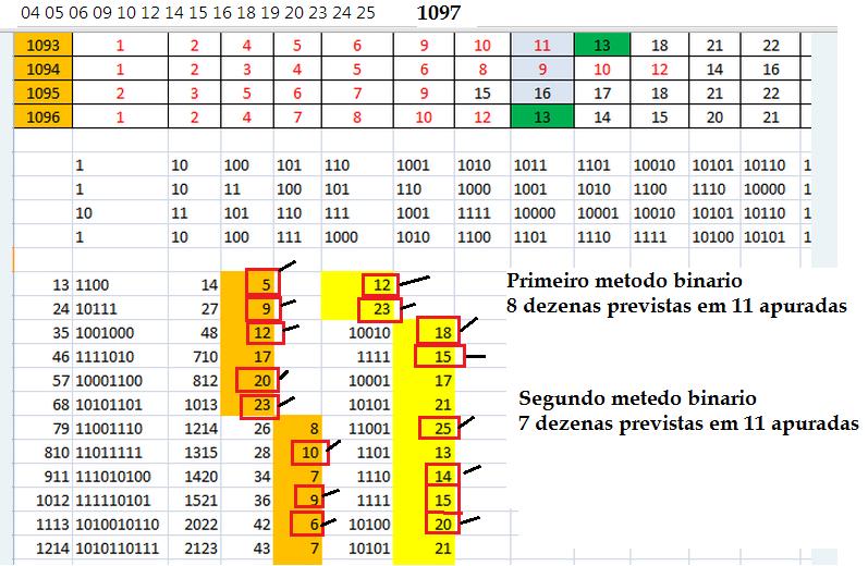 Palpites para sorteios da Lotofácil - Permanente - Página 5 Revisao_Bin1097