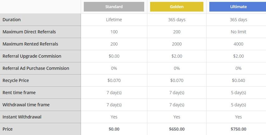 Wishbux - $0.01 por clic - minimo $2.00 - Pago por Payza, Perfect money  Wishbux