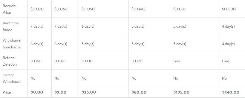 Moonbux - $0.01 por clic - minimo $2.00 - Pago por PP, PM, EP, STP, PZ Monnbux2