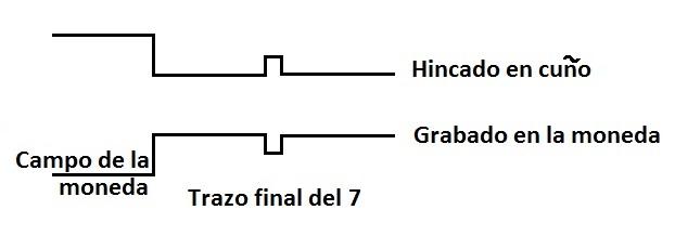 2 pesetas 1937. Consejo de Asturia y León. Guerra Civil - Página 2 7_m_s_largo