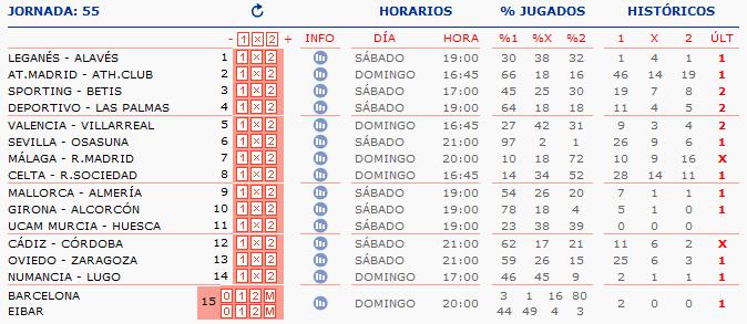 LA QUINIELA DE ZONAMALAGUISTA. J38ª (20-21 Mayo) JQ_Horarios