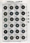 CHINA  中 國 - Dinastía Song del Norte 北宋代钱币 - Emperadores Dinast_a_Sung_del_Norte
