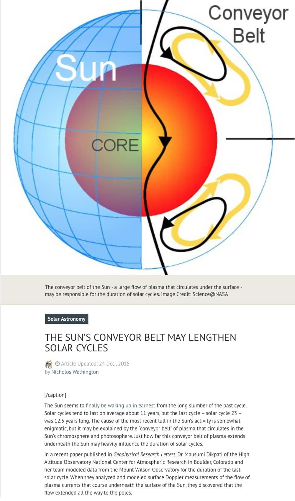 Die Erde, in der wir leben und der Raum, der die Welt ist - Seite 42 Convey_03