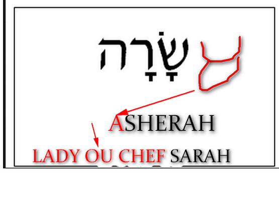 HAGAR vs SARAH LADY2