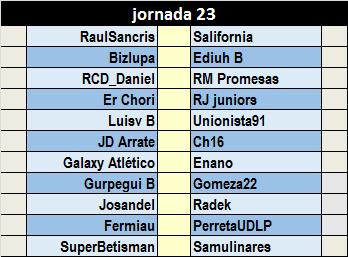 JORNADA 22: RESULTADOS,CLASIFICACIÓN Y GOLEADORES.+ PRONÓSTICOS Y CARRUSEL JORNADA 23 Carrusel