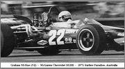 Tasman series from 1971 Formula 5000  71surf22