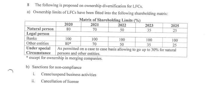 Thread for News on CSE and SL Economy  - Page 12 Consultation_papers_20190516_Introduction_of_Ownership_Limits_of_the_Licensed_Finance_Companies_e-5