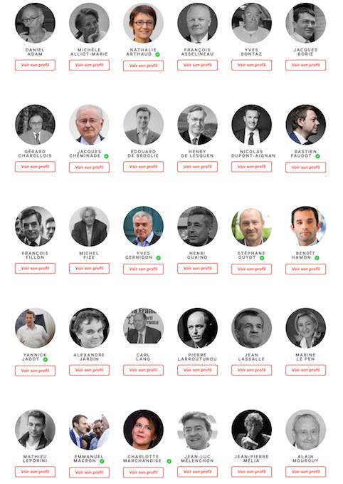 Présidentielles 2017 : déjà 10 candidats déclarés ont créé leur profil sur Change.org 12053_original