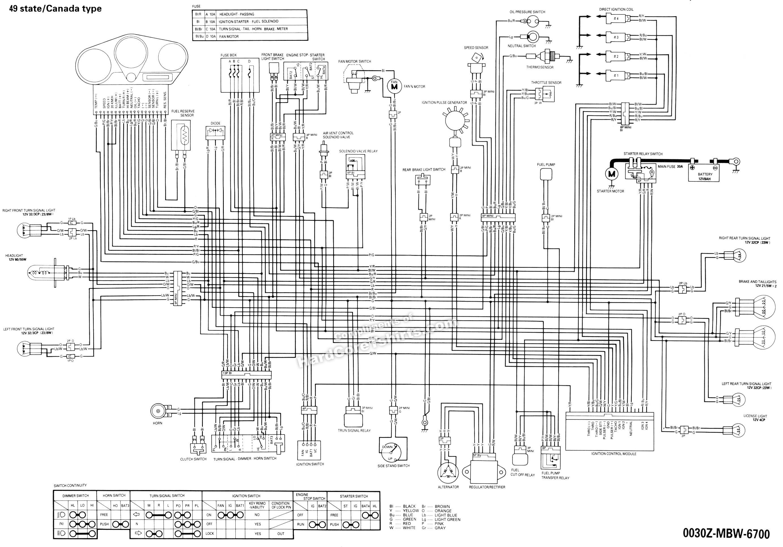 CBR 600 F4 sem km / rotações / velocidade e temperatura Cbrf4wiringdiagramfn5