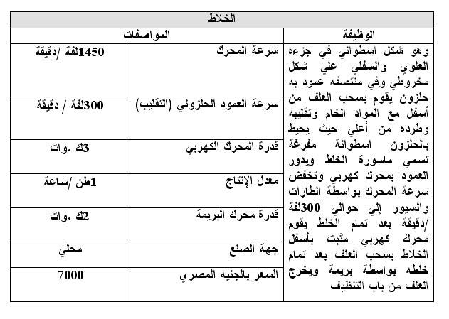 دراسات جدوى تدوير المخلفات / مشروع إنتاج علف من نباتات ورد النيل ومخلفات مصانع حفظ الخضراوات 1112704873