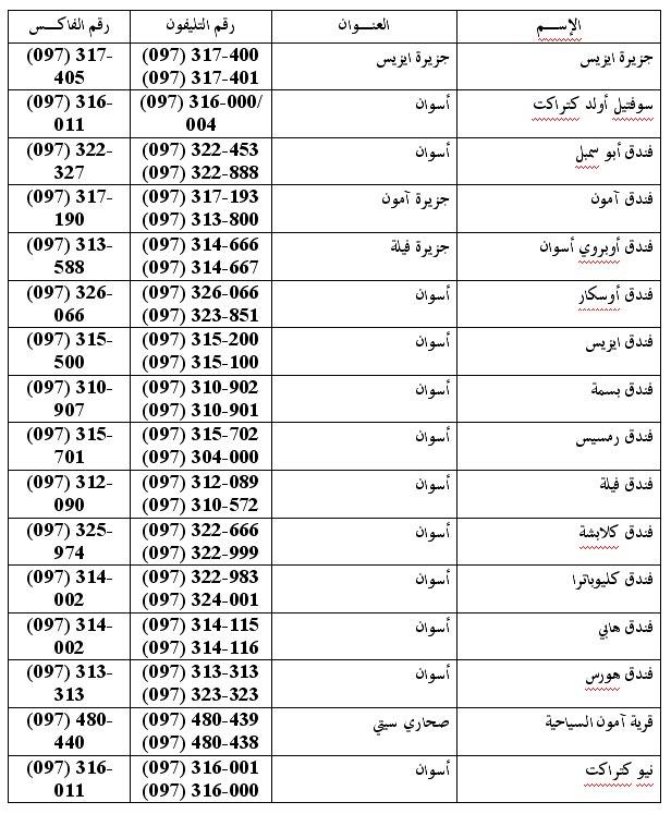موسوعه شامله عن مصر 1115286358
