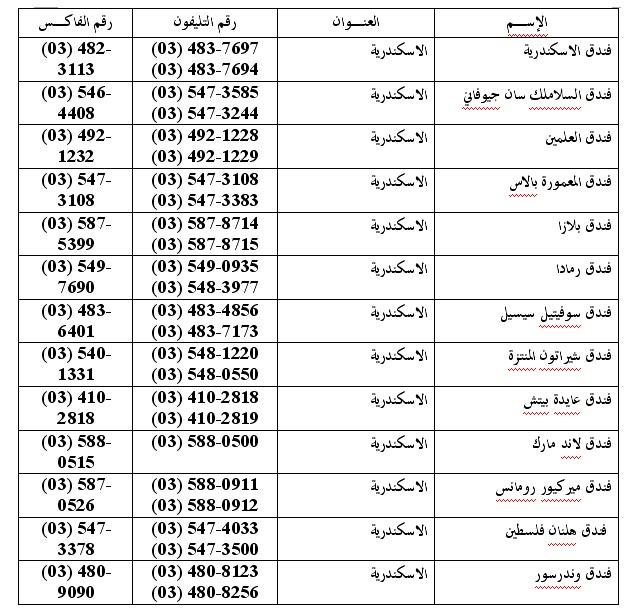 موسوعه شامله عن مصر 1115286418