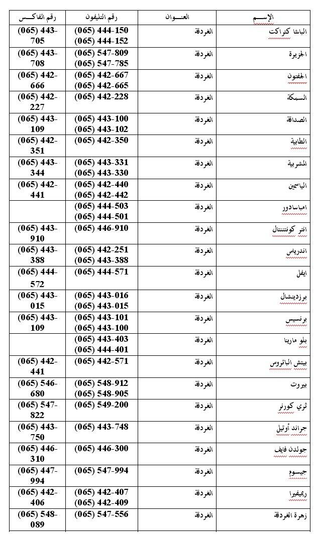 موسوعه شامله عن مصر 1115286442