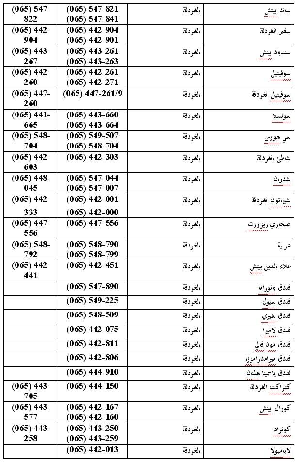 موسوعه شامله عن مصر 1115286450