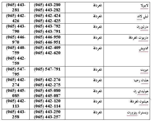 موسوعه شامله عن مصر 1115286457