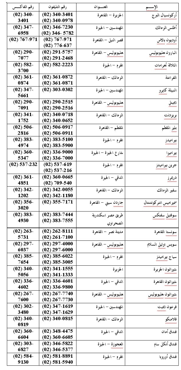 موسوعه شامله عن مصر 1115286828