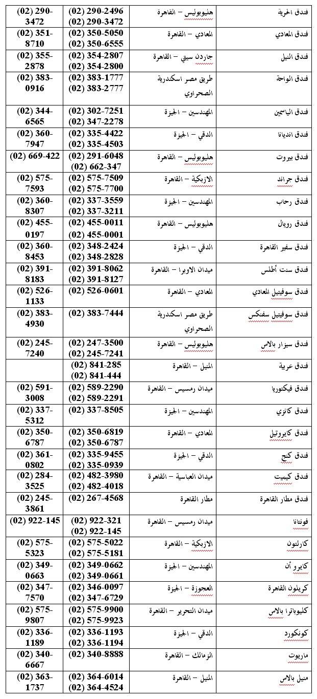 موسوعه شامله عن مصر 1115286835