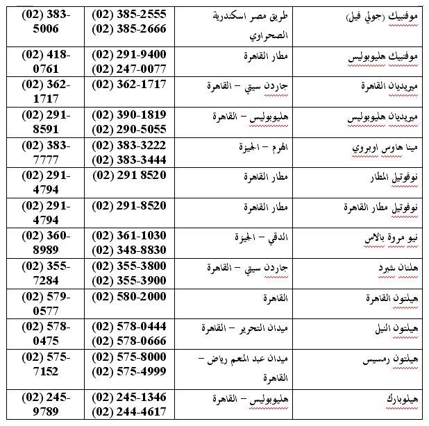 موسوعه شامله عن مصر 1115286842