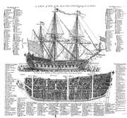 40-gun Old Glory man o' war ship A_Ship_of_War_Cyclopaedia_1728_Vol_2_edit