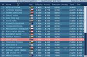 Championnats du Monde 2010 - Moscou - Page 4 EL4R0