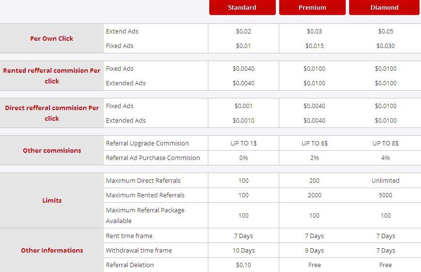 Bulinx - $0.01 por clic - minimo $2.00 - Pago por PP, EP, PZ Bulinx