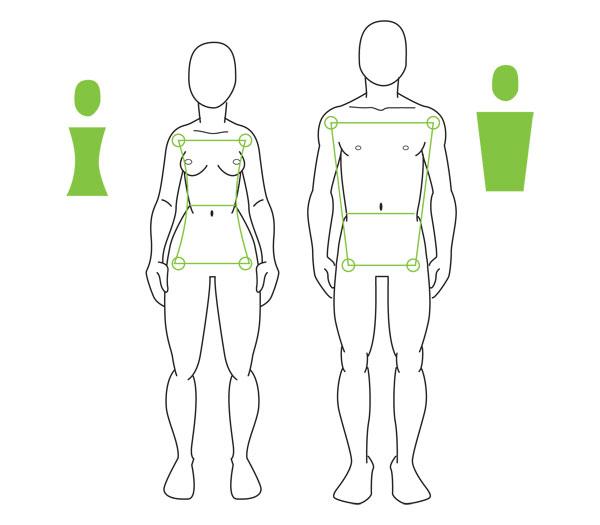 Umpolen – den Minuspol mit dem Pluspol vertauschen Anatomie_001