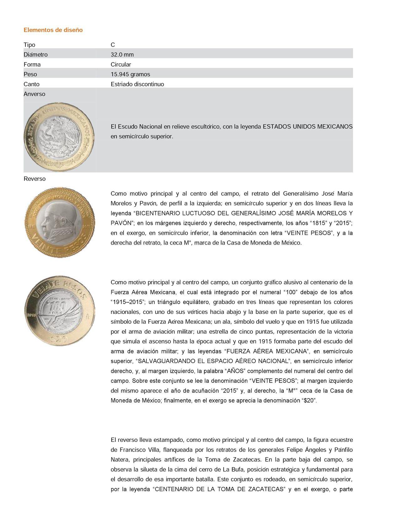 Nueva moneda de 20 pesos en circulacion  0001