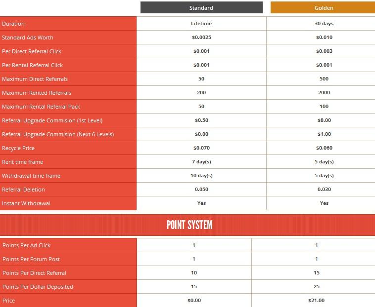 Clixunion - $0.0025 por clic - minimo $3.00 - Pago por Payza, Paypal, Perfect money, Bitcoin - Mismo Admin Guruclix! Clixunion