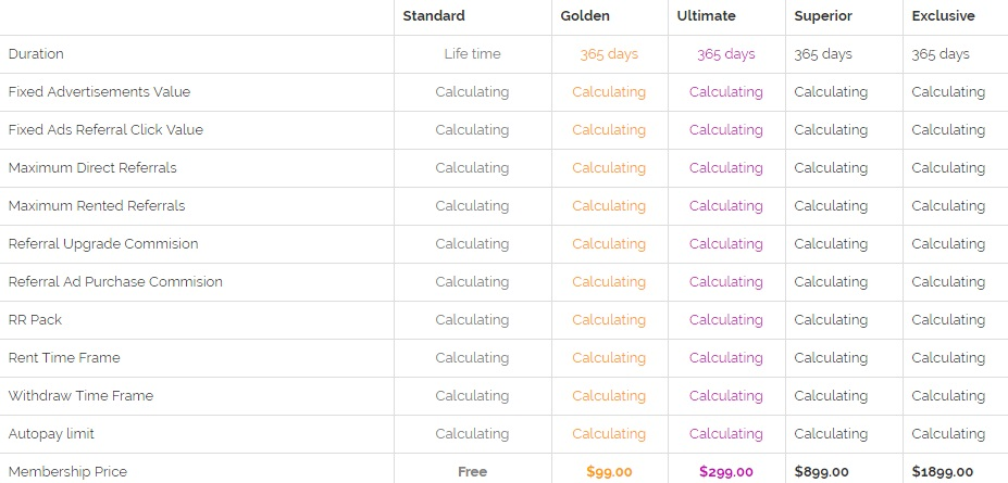 Strongbux - minimo $5.00 - Pago por Bitcoin, Perfect Money, BTC-E, AdvCash, Netteller  Strong