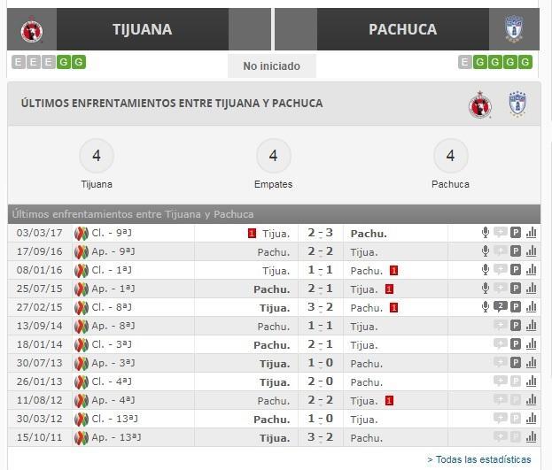 tijuana_vs_pachuca