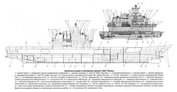 Проект 1143.5/1143.6 - тяжелый авианесущий крейсер Y0Ttu