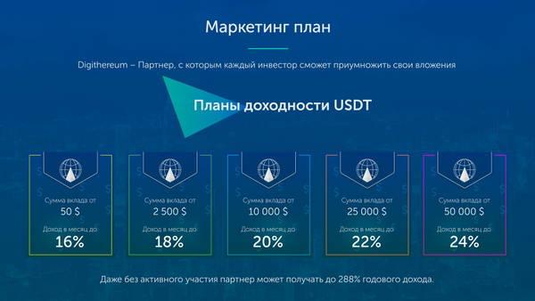 Digithereum Global - Управление криптовалютными активами YPeA0