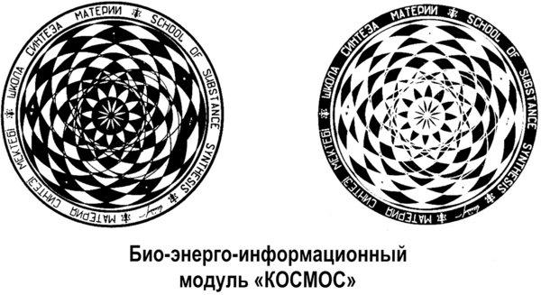 Модули Шакаева. Графика WzsnX