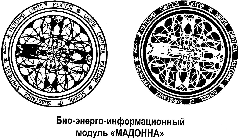 Модули Шакаева. Графика Y3KNr
