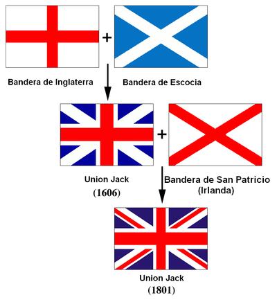 2 Pence 1797 400px_Banderas_de_la_Union_Jack