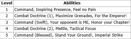 Tactical Marine Tactical
