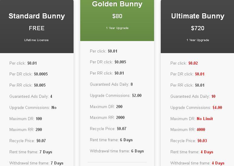 Bunnybux - bunnybux.com Bunnybux