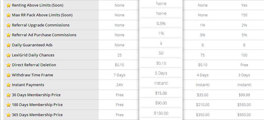 Lexiadz - $0.01 por clic - minimo $5.00 - Pago por PayPal, Payza, PM - GOLDEN gratis! Lexiadz2